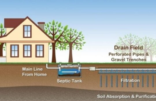 How The Added Benefits Of Septic Tanks Help People Live Healthily_