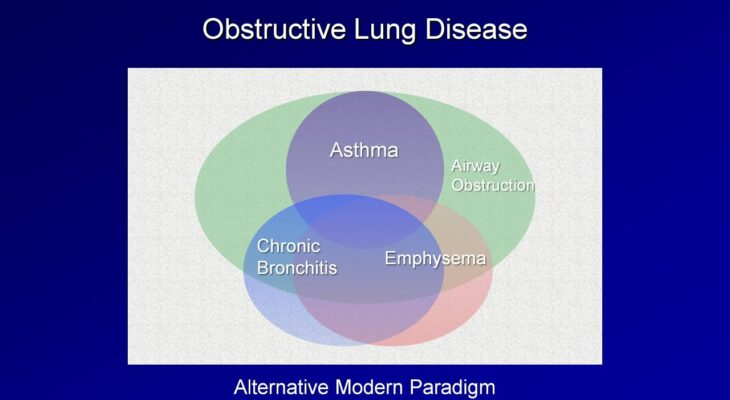 This Is the Difference Between Asthma and COPD